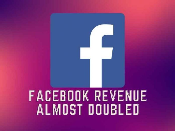 Facebook revenue almost doubled