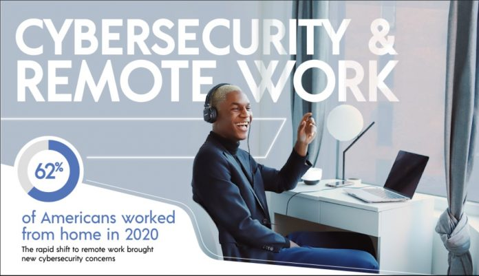 How to Secure Remote Work