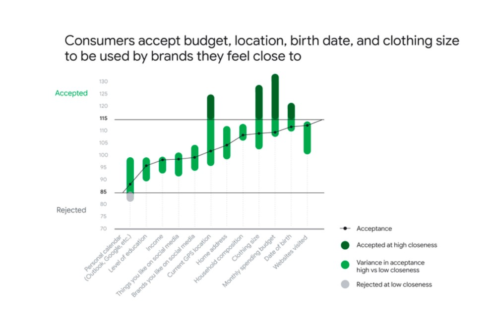 Automate Meet Consumer Expectations